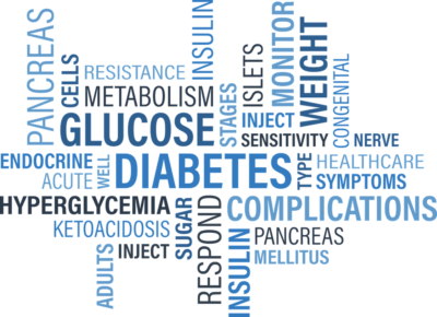 High blood sugar and your health
